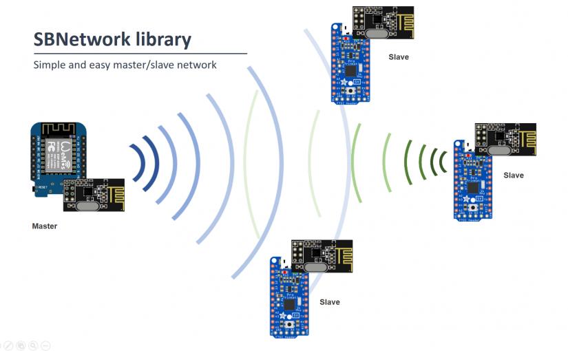 Master/Slave Netzwerk mit nRF24L01 und Arduino/ESP8266